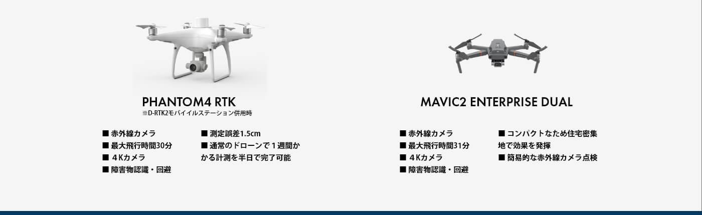 RHANTOM4 RTK・MAVIC2 ENTERPRISE DUAL