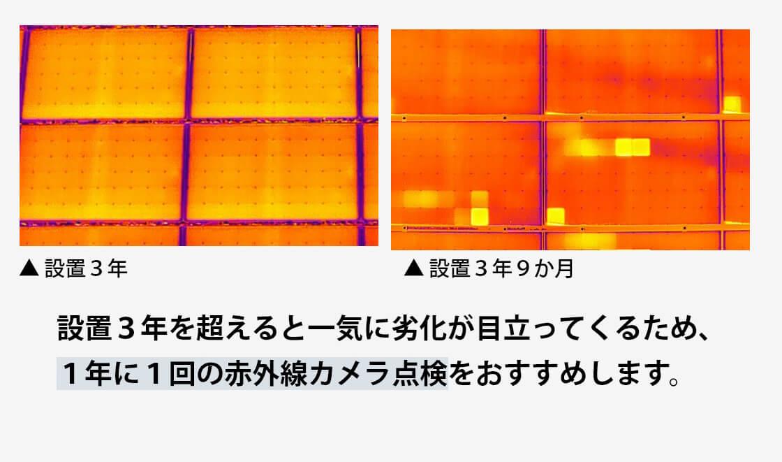 設置3年を超えると一気に劣化が目立ってくるため、一年に一回の赤外線カメラ点検をおすすめします。